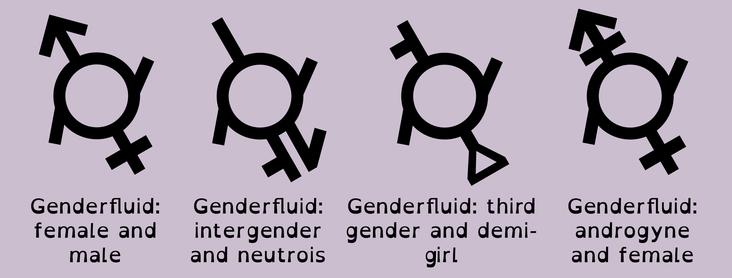 Ein Ausschnitt einer Liste von nicht-binären Gender-Symbolen